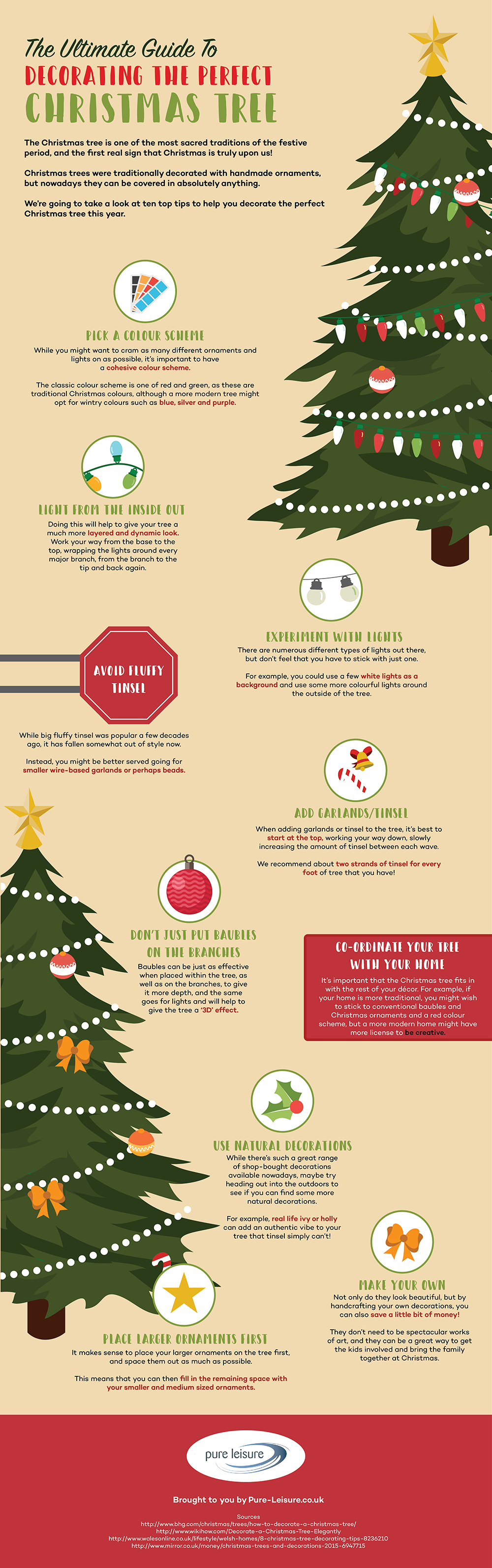 The Ultimate Guide To Decorating The Perfect Christmas Tree Pure