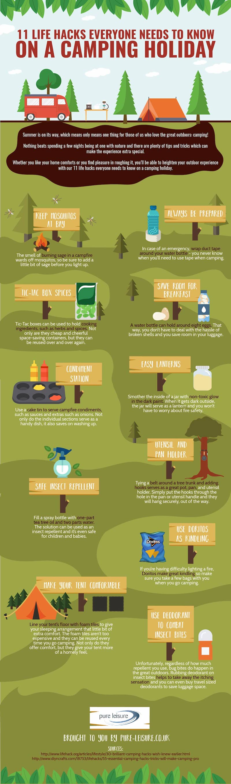 Eleven Life Hacks Everyone Needs To Know On A Camping ...